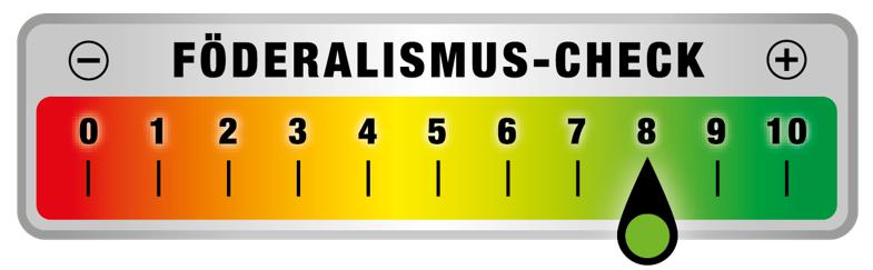 Föderalismus Check 8